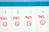 dias que dura el ciclo menstrual
