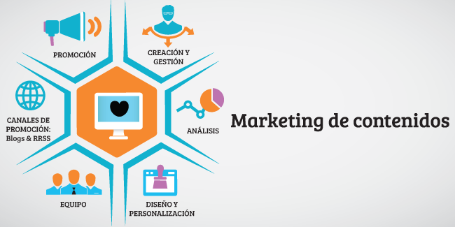 Los cursos de marketing del CECARM arrasan la región