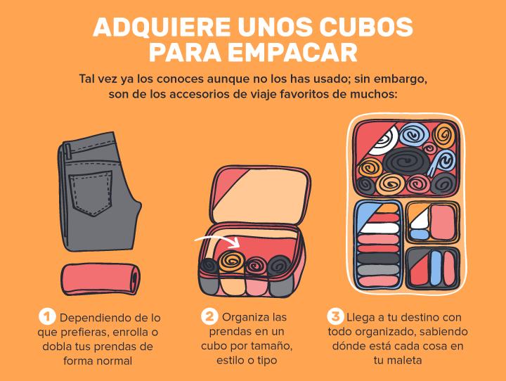 ahorrar espacio maleta con cubos