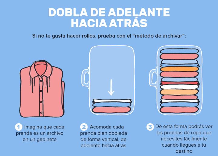 ahorra espacio maleta estilo archivador