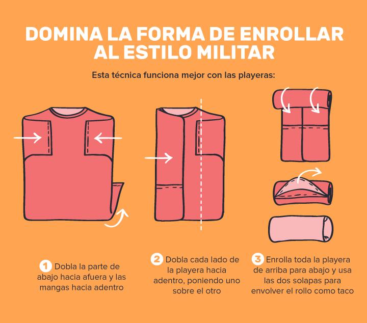 ahorra espacio maleta estilo militar