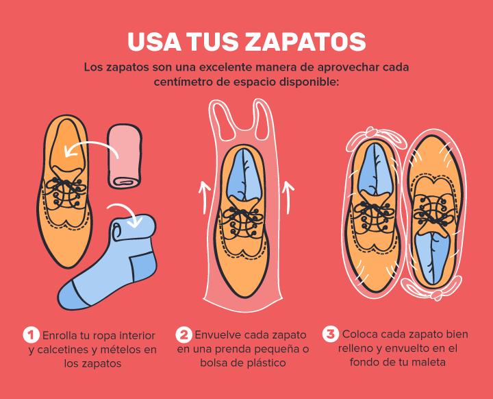 ahorro espacio maleta con zapatos