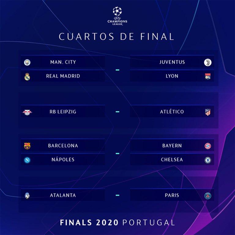 Vuelve la Champions League, ¡los cuartos de final ya están aquí!