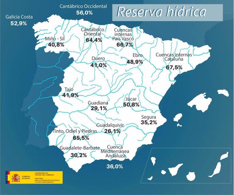 Los pantanos de la cuenca del Segura pierden 5 hm3 en la última semana
